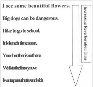 Reverb visual analogy