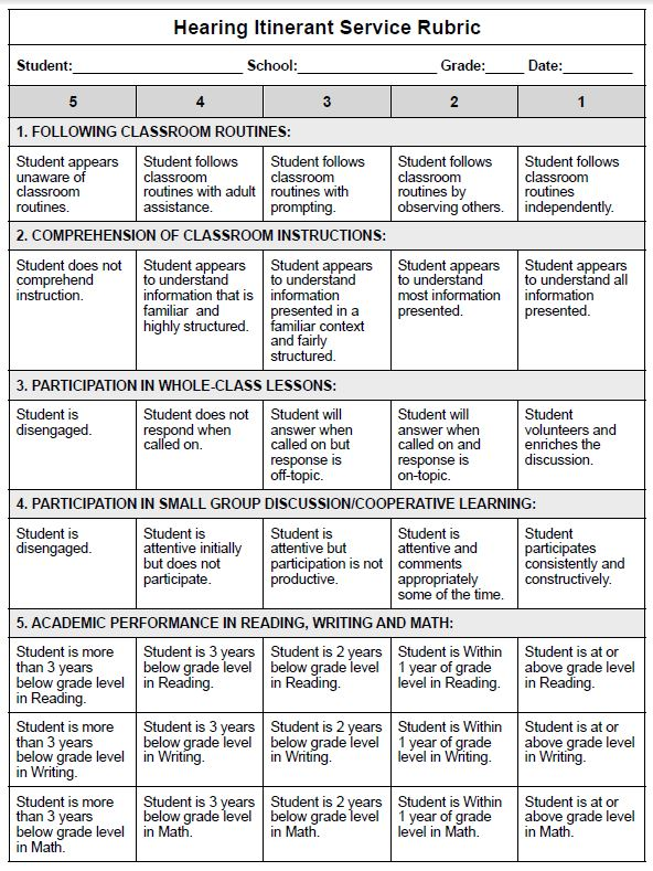 Hearing Itinerant Services Rubric