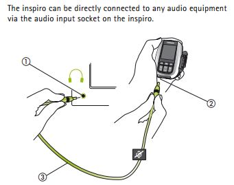 FM audio cable to computer or TV